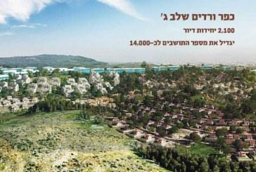 כפר ורדים: 2,010 דירות על 1,300 דונם